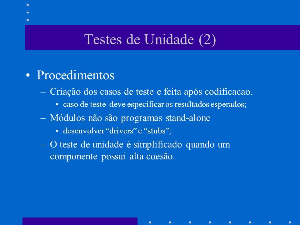 Testes de Unidade (2) Procedimentos