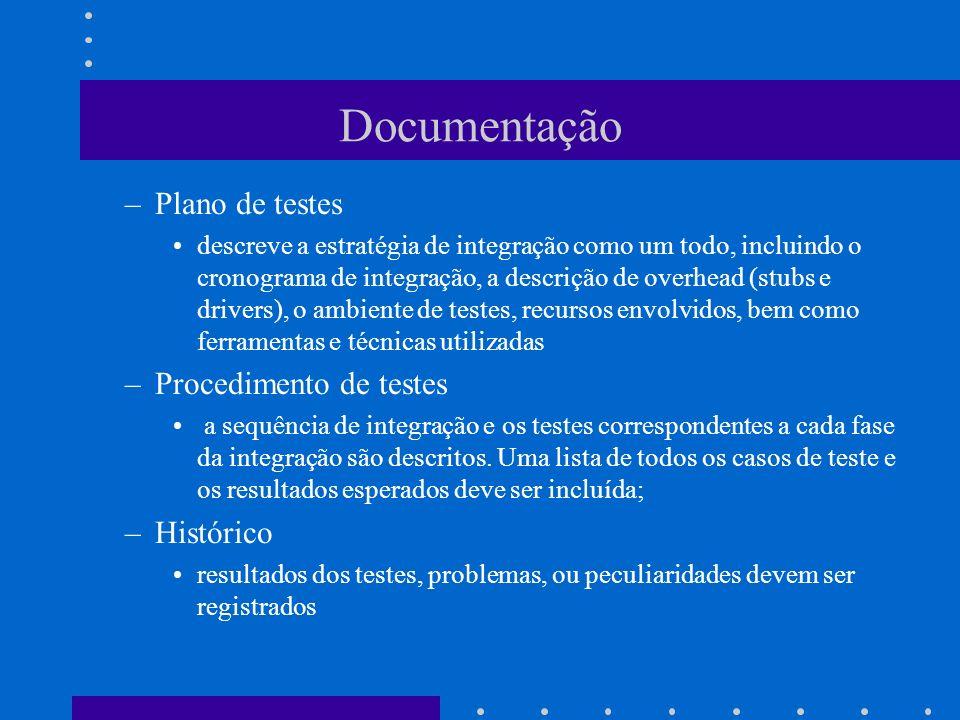 Documentação Plano de testes Procedimento de testes Histórico