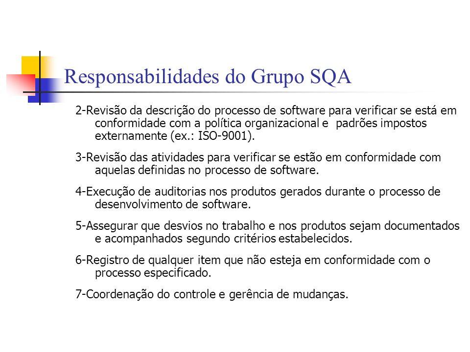 Responsabilidades do Grupo SQA