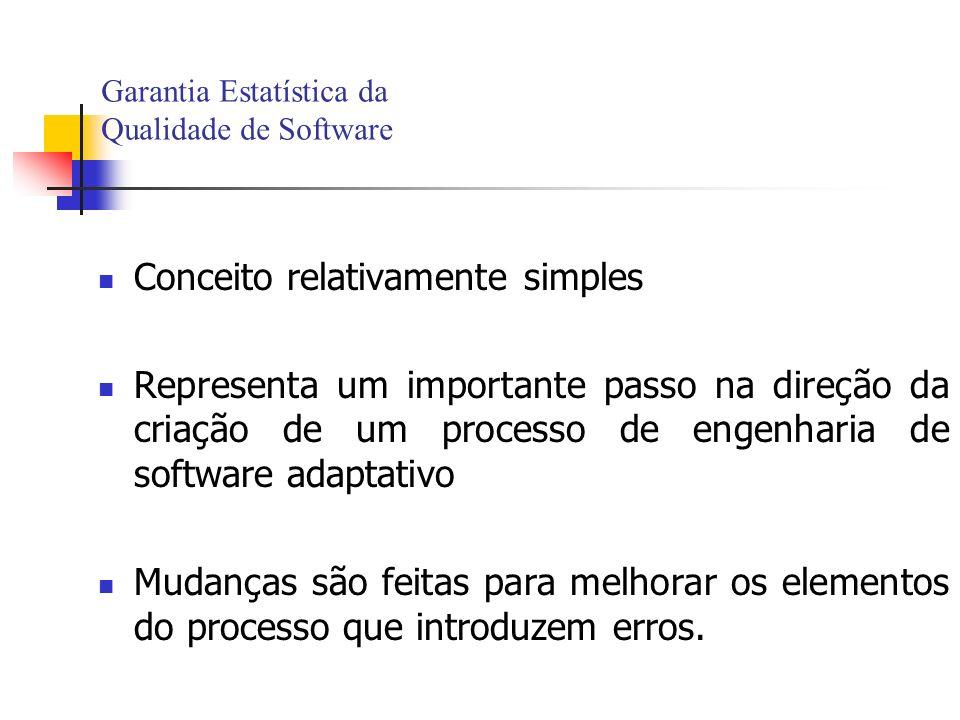 Garantia Estatística da Qualidade de Software