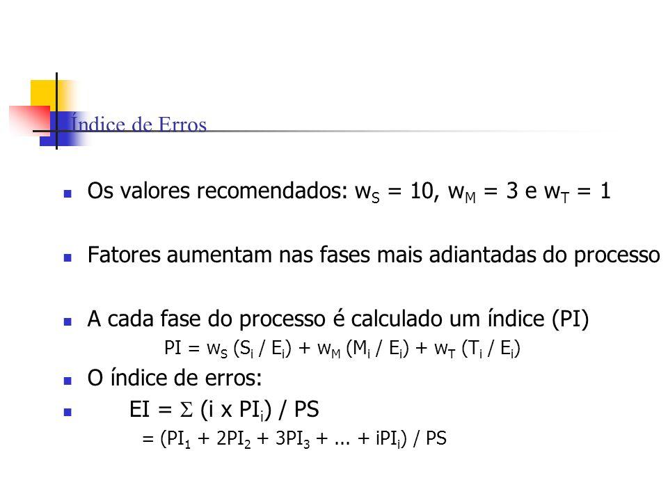 Os valores recomendados: wS = 10, wM = 3 e wT = 1