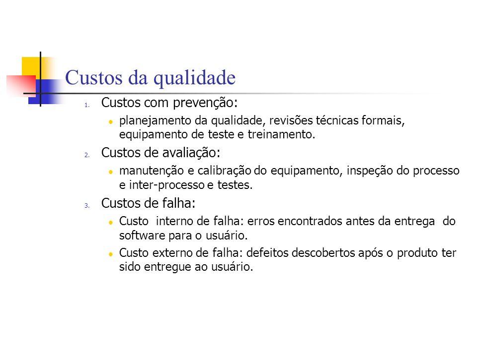 Custos da qualidade Custos com prevenção: Custos de avaliação: