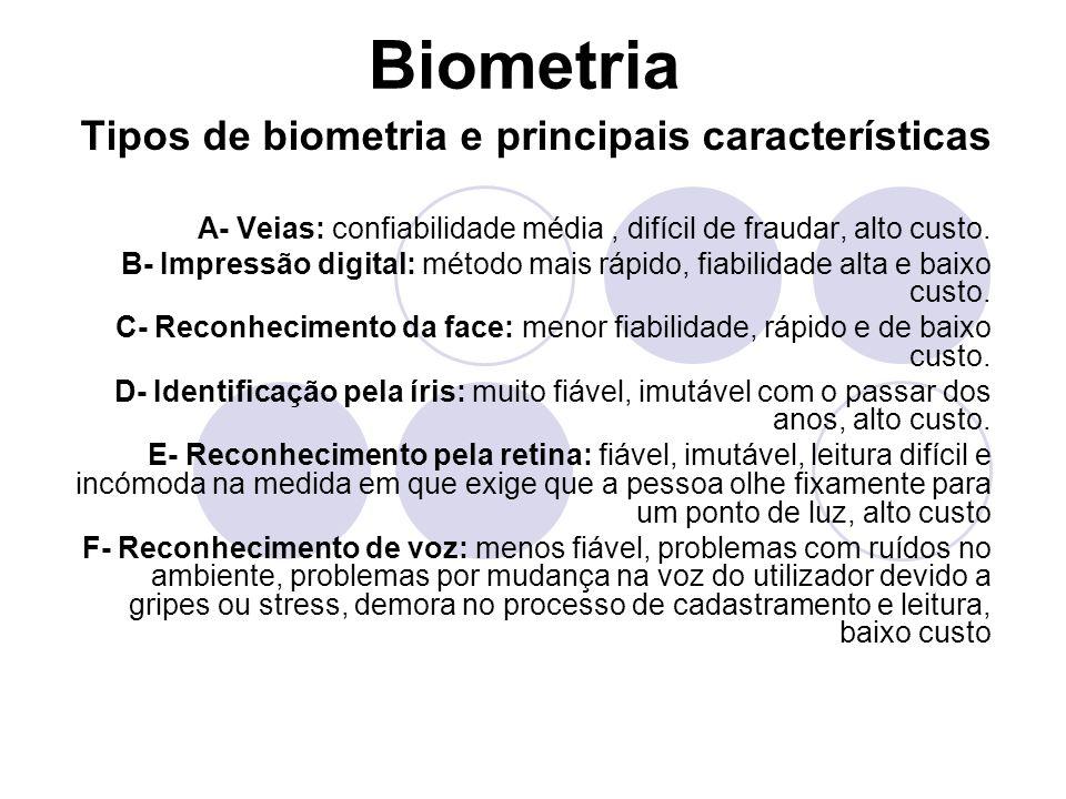 Biometria Tipos de biometria e principais características