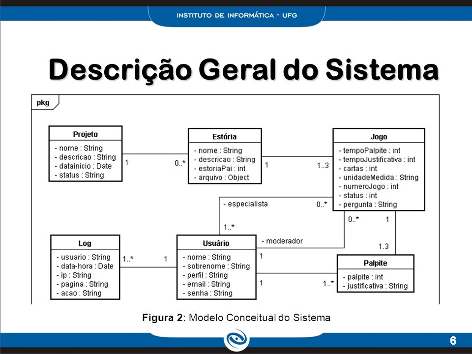 Descrição Geral do Sistema