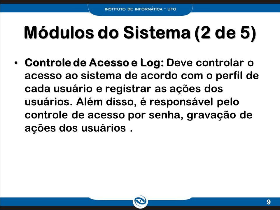 Módulos do Sistema (2 de 5)