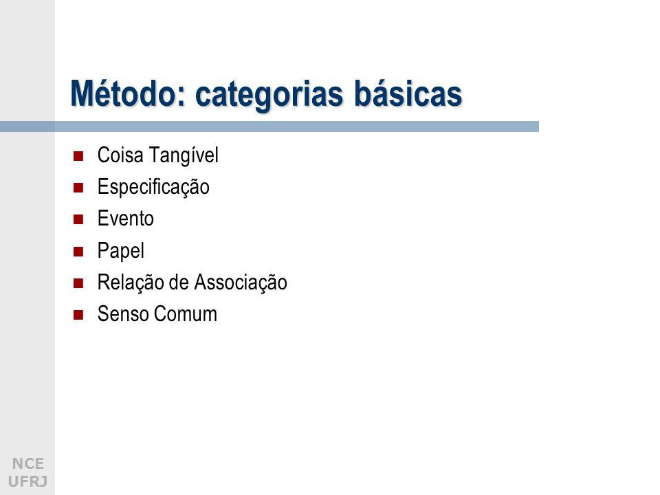 Método: categorias básicas