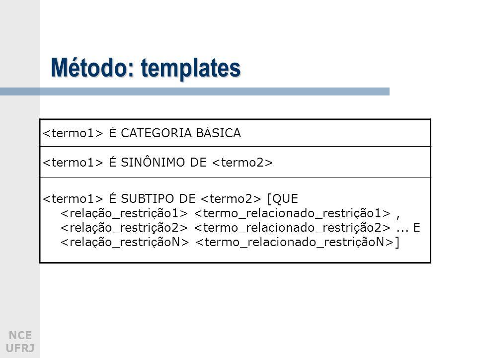 Método: templates <termo1> É CATEGORIA BÁSICA