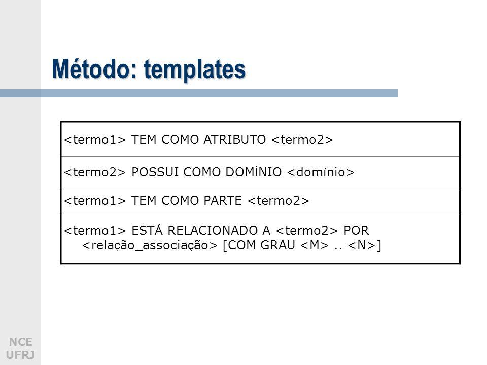 Método: templates <termo1> TEM COMO ATRIBUTO <termo2>