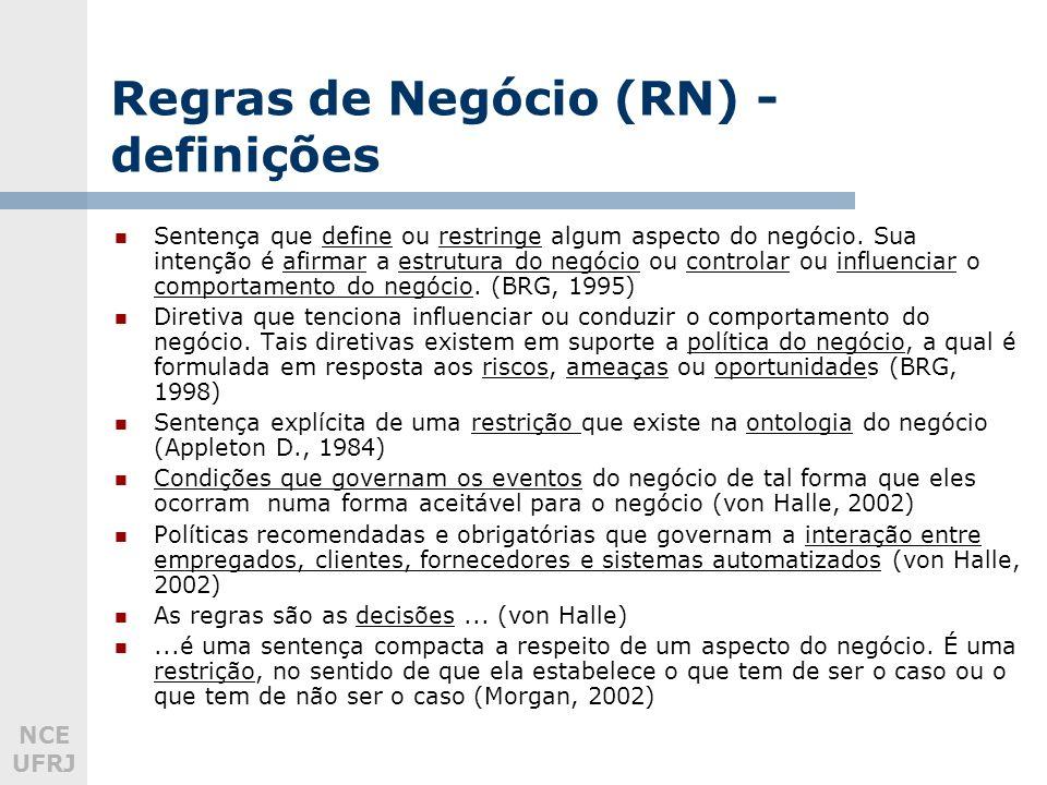 Regras de Negócio (RN) - definições