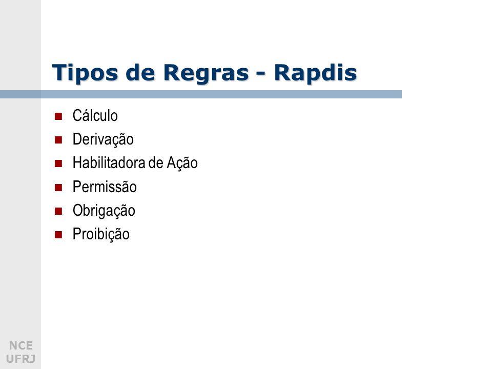 Tipos de Regras - Rapdis