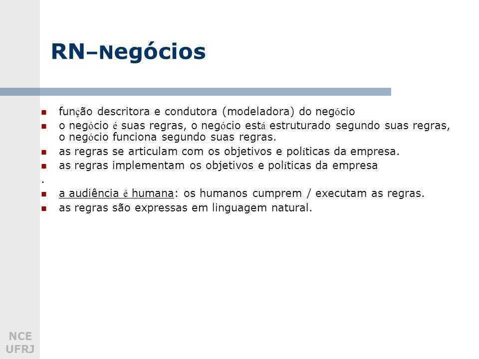 RN–Negócios função descritora e condutora (modeladora) do negócio