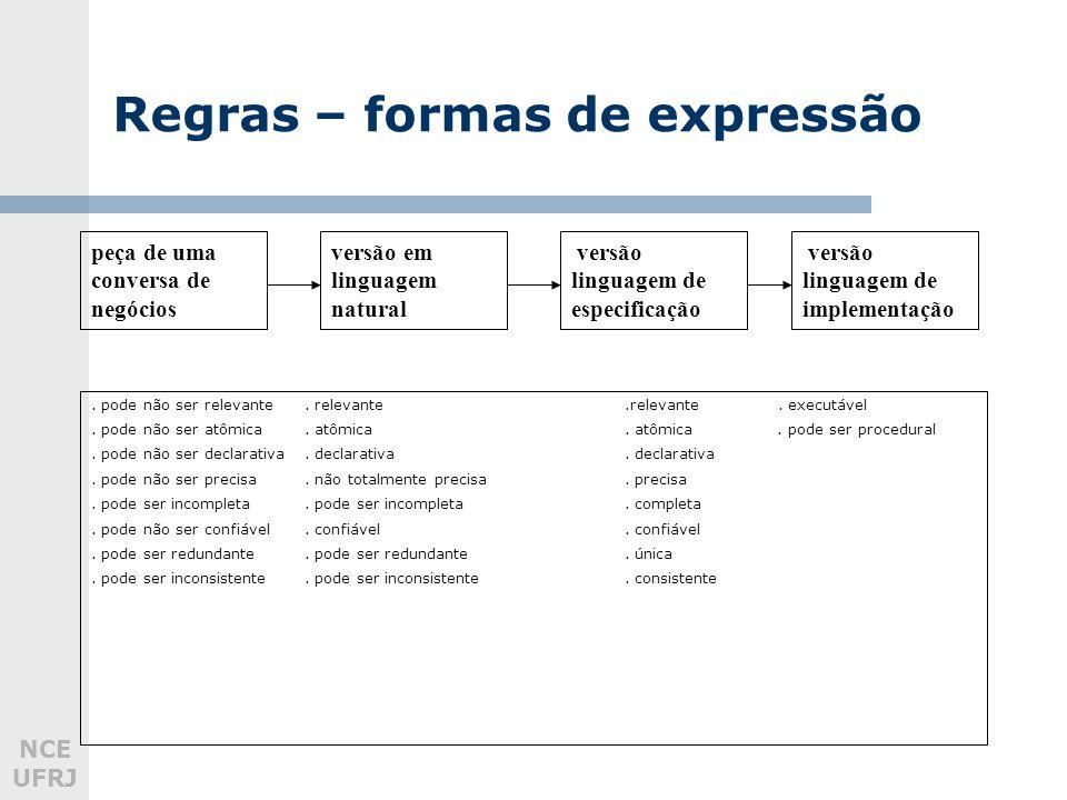 Regras – formas de expressão