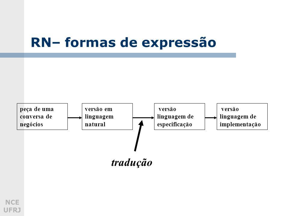 RN– formas de expressão