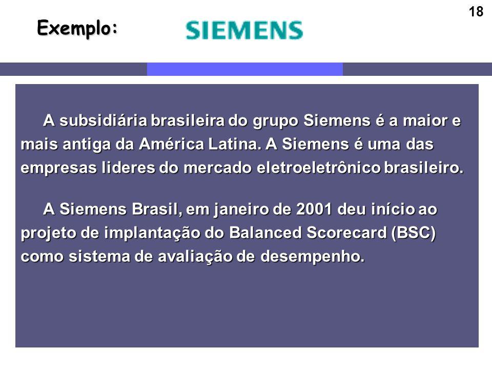 Exemplo: A subsidiária brasileira do grupo Siemens é a maior e