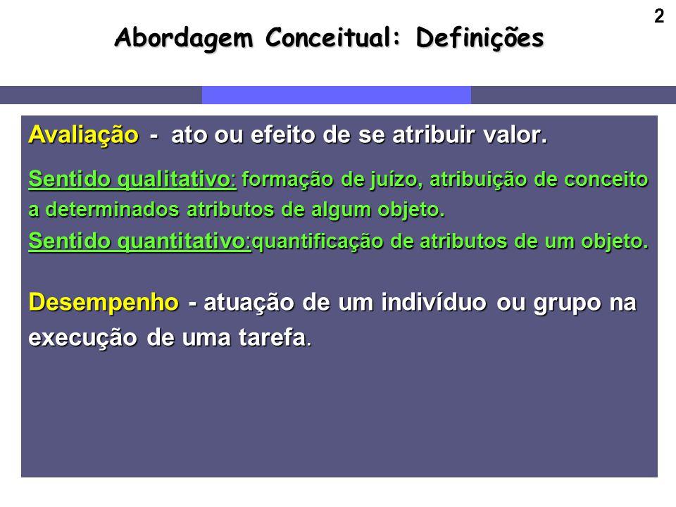 Abordagem Conceitual: Definições