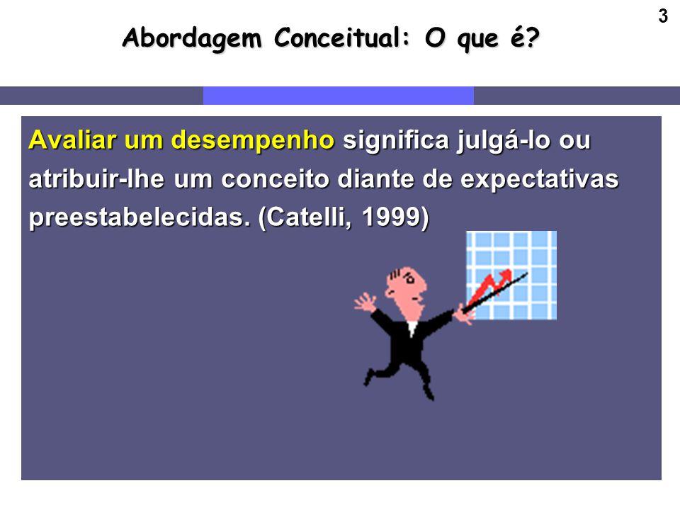 Abordagem Conceitual: O que é
