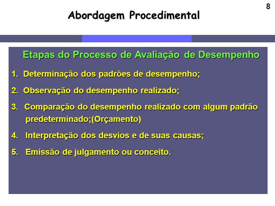 Abordagem Procedimental