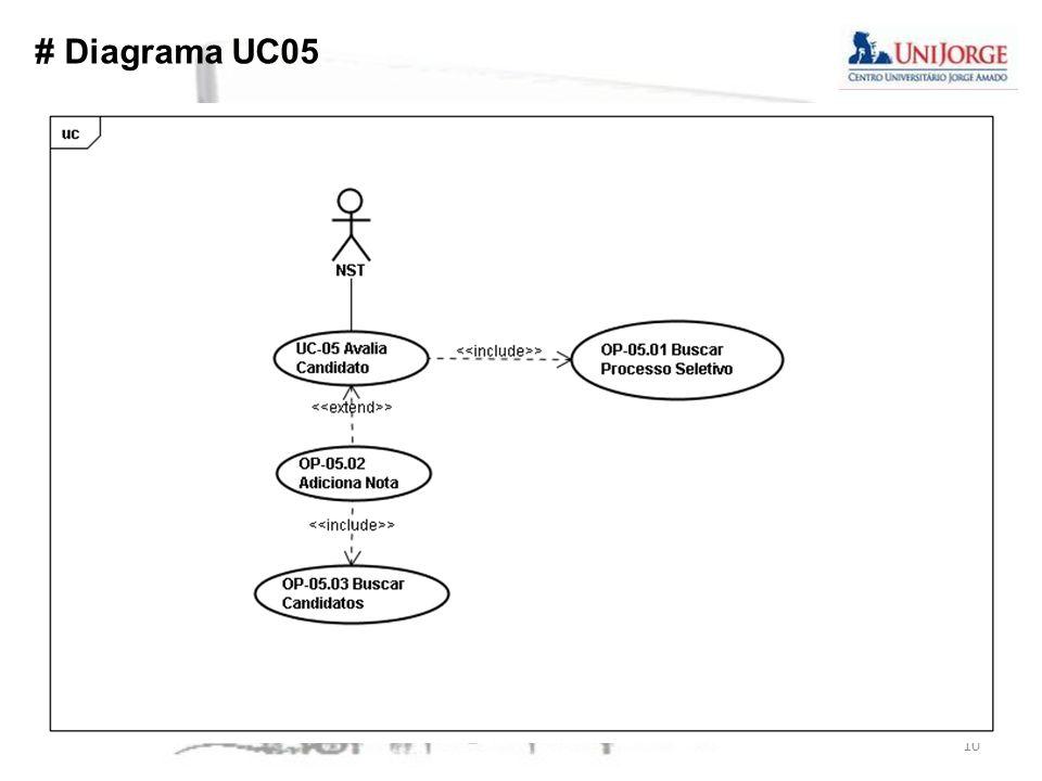 # Diagrama UC05