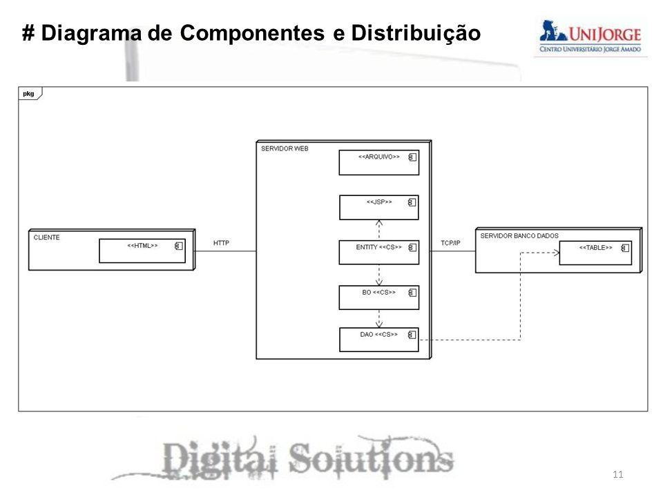 # Diagrama de Componentes e Distribuição