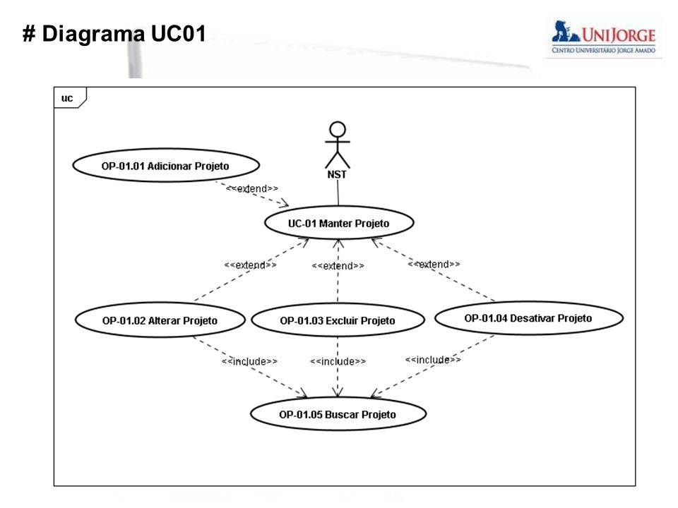 # Diagrama UC01