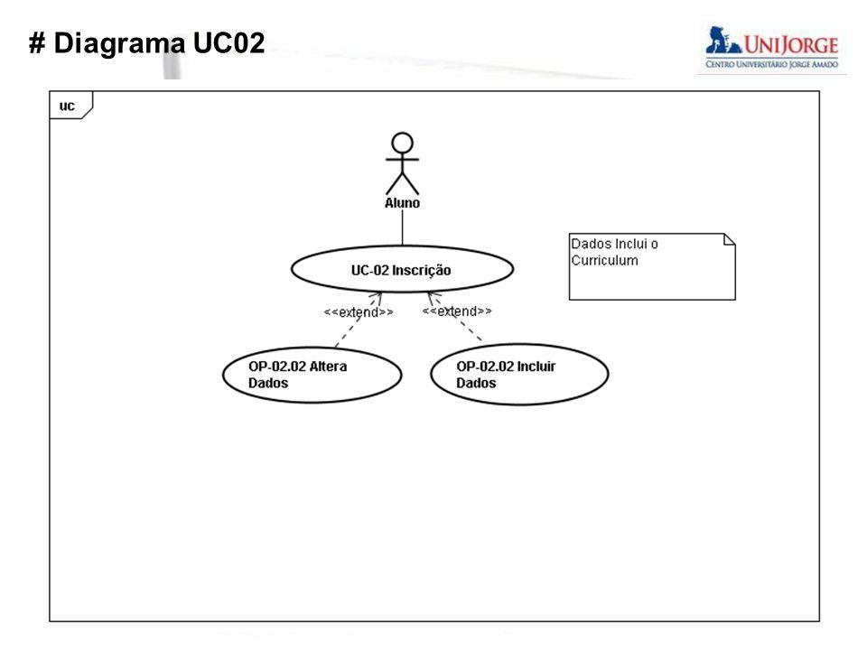 # Diagrama UC02