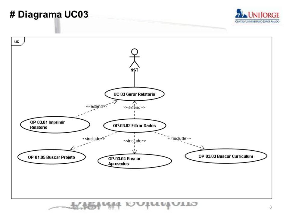 # Diagrama UC03