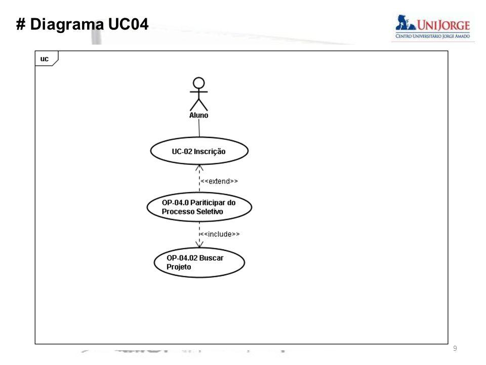 # Diagrama UC04