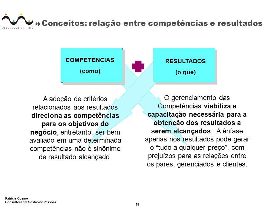 Conceitos: relação entre competências e resultados