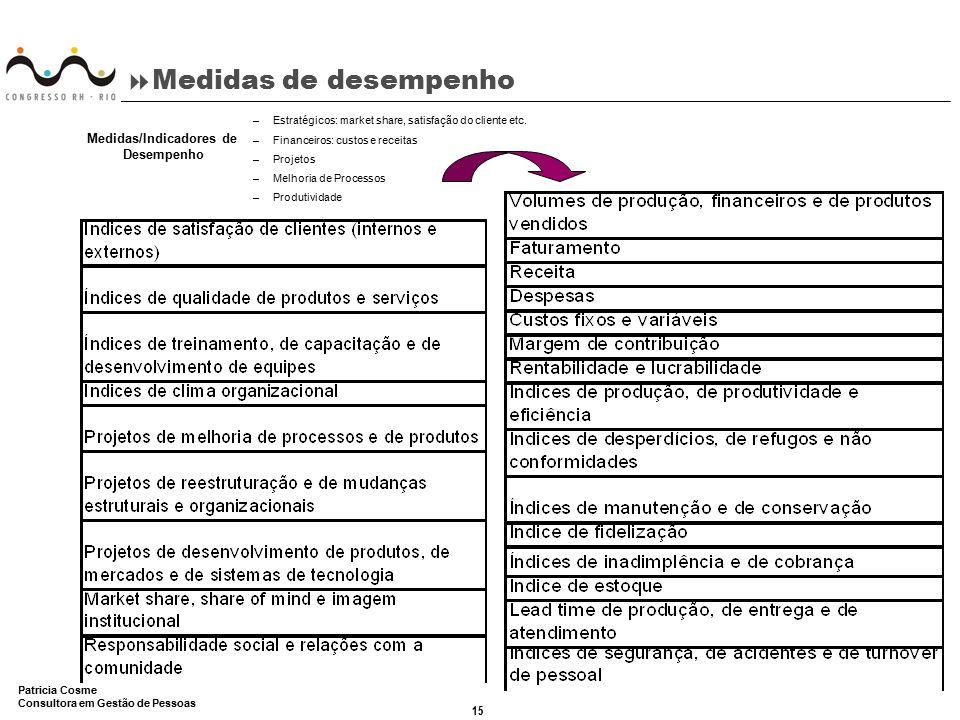 Medidas/Indicadores de