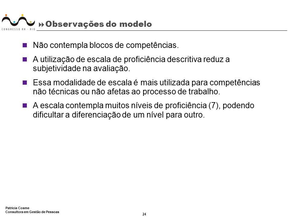 Observações do modelo Não contempla blocos de competências. A utilização de escala de proficiência descritiva reduz a subjetividade na avaliação.