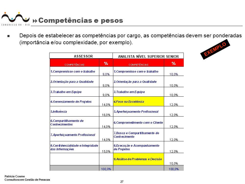 Competências e pesos