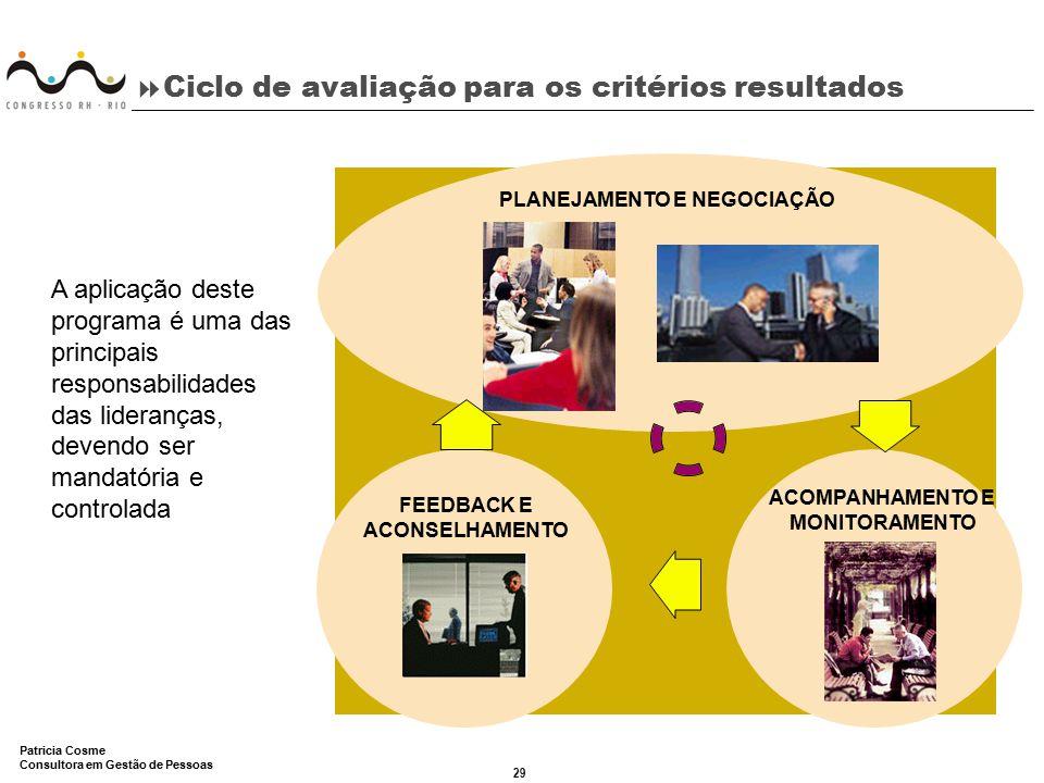 Ciclo de avaliação para os critérios resultados