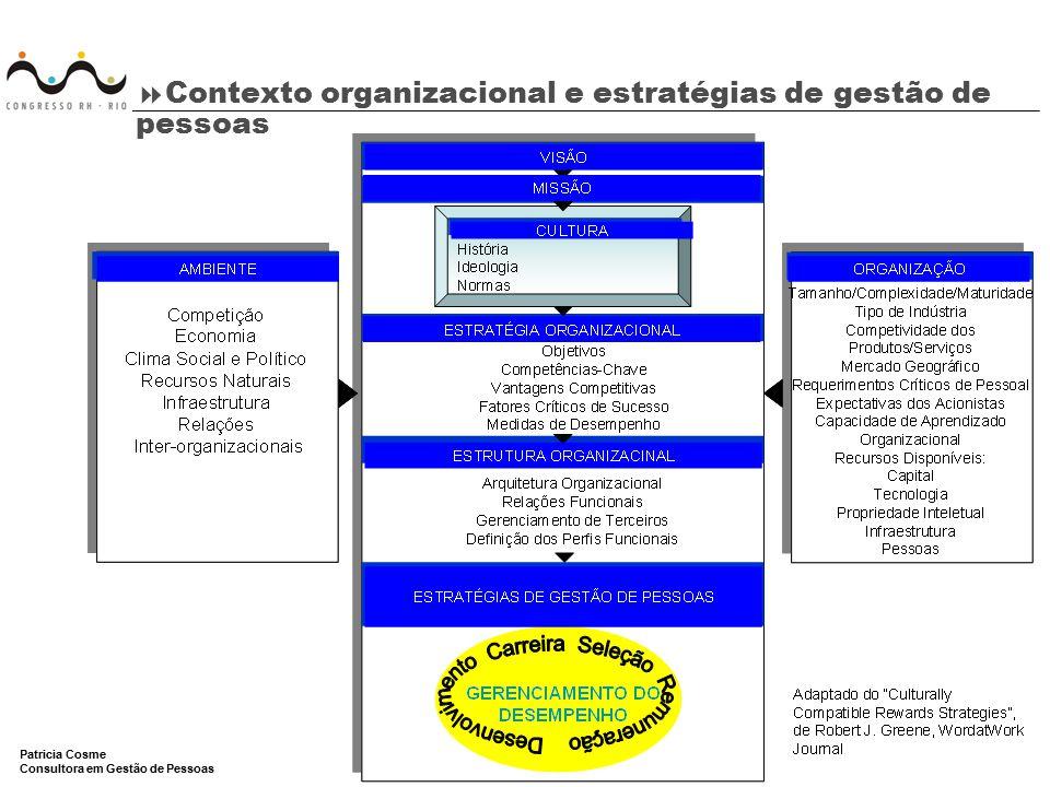 Contexto organizacional e estratégias de gestão de pessoas
