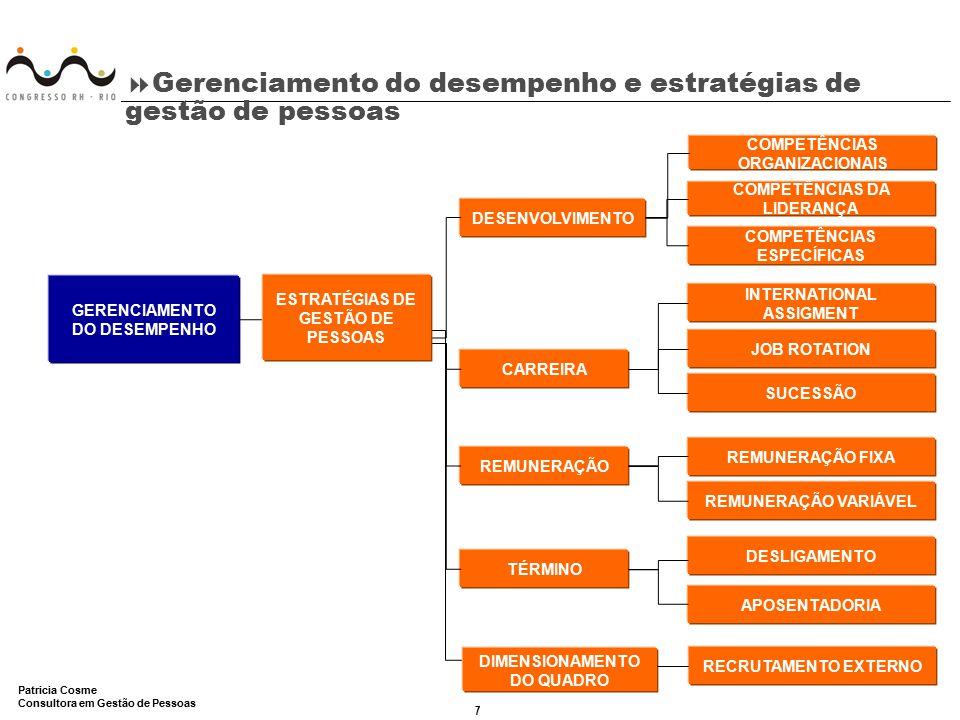 Gerenciamento do desempenho e estratégias de gestão de pessoas
