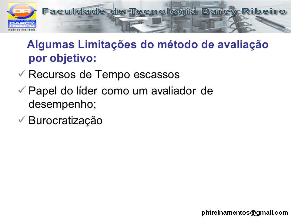 Algumas Limitações do método de avaliação por objetivo: