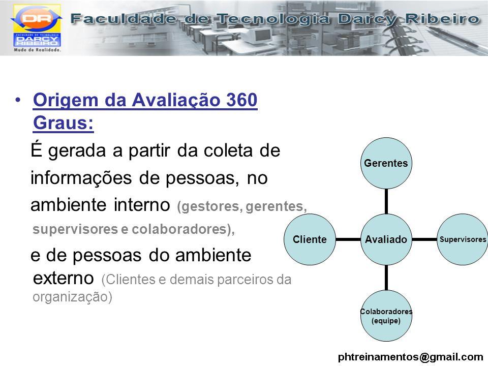 Origem da Avaliação 360 Graus: