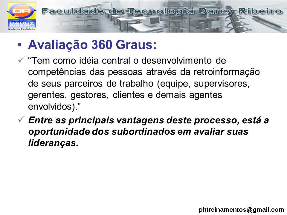 Avaliação 360 Graus: