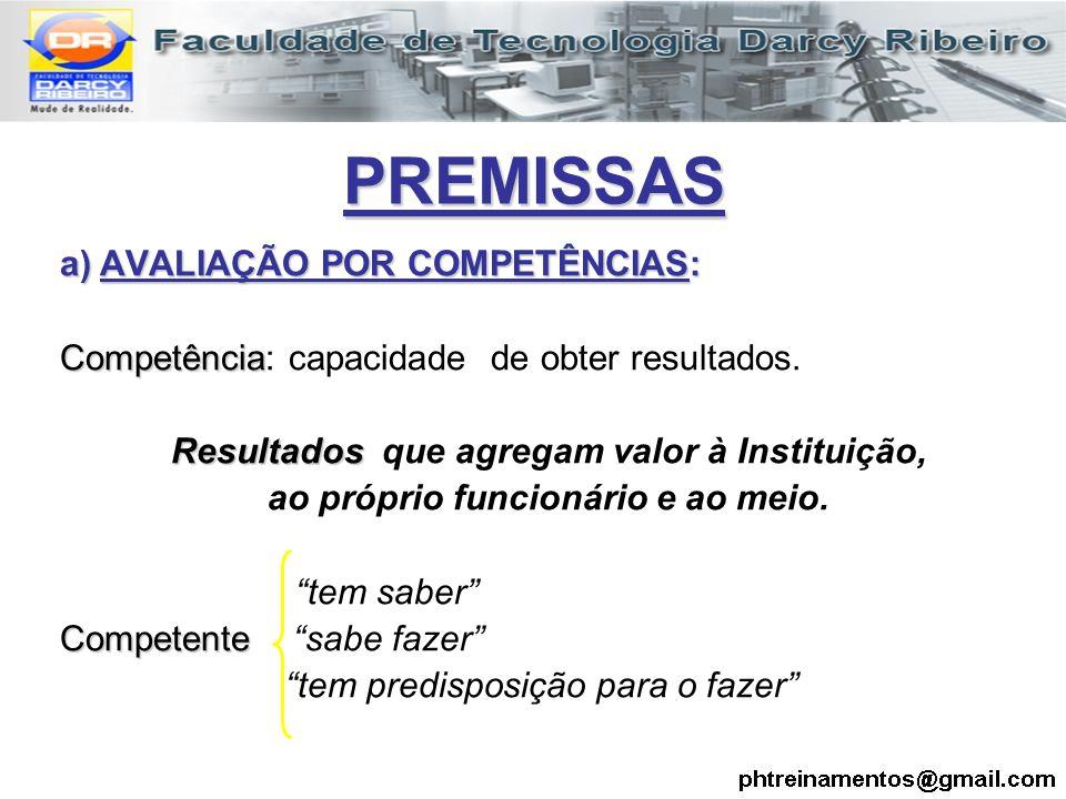 PREMISSAS AVALIAÇÃO POR COMPETÊNCIAS: