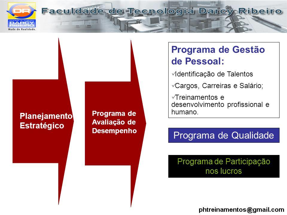 Programa de Participação nos lucros