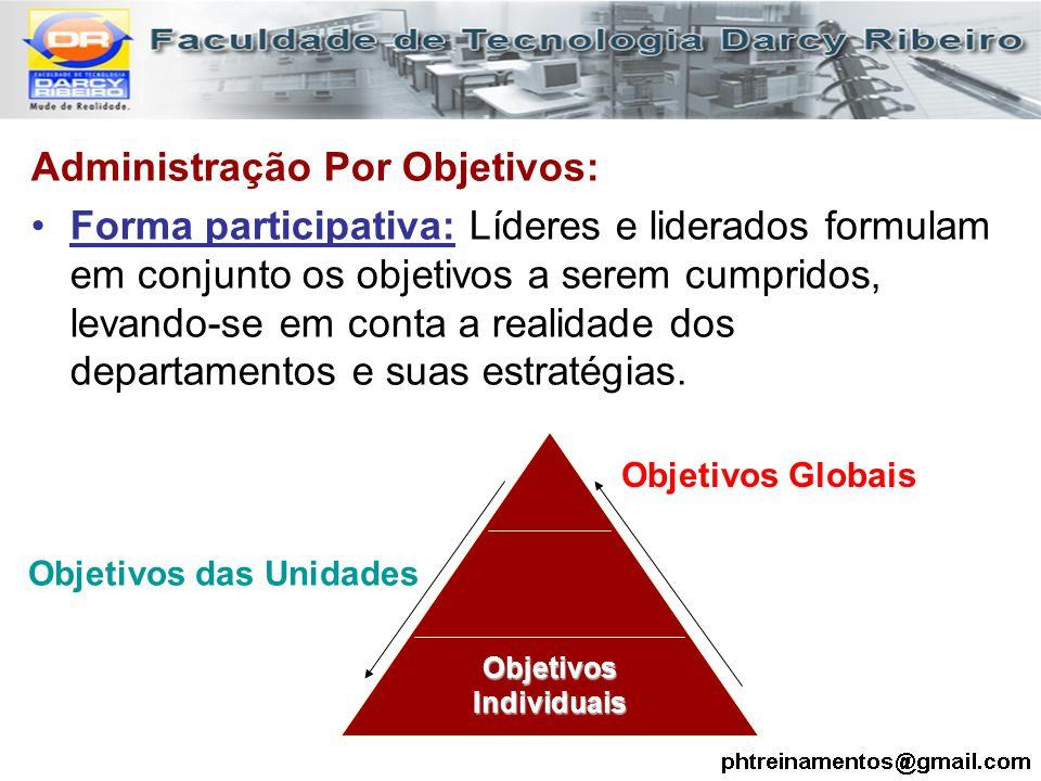 Objetivos das Unidades Objetivos Individuais