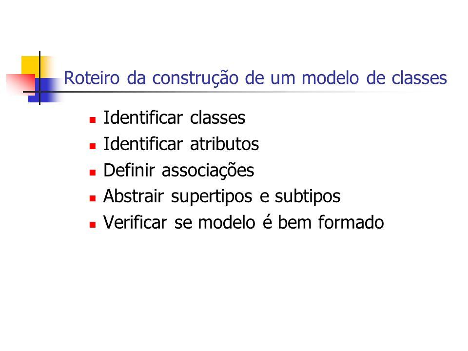 Roteiro da construção de um modelo de classes