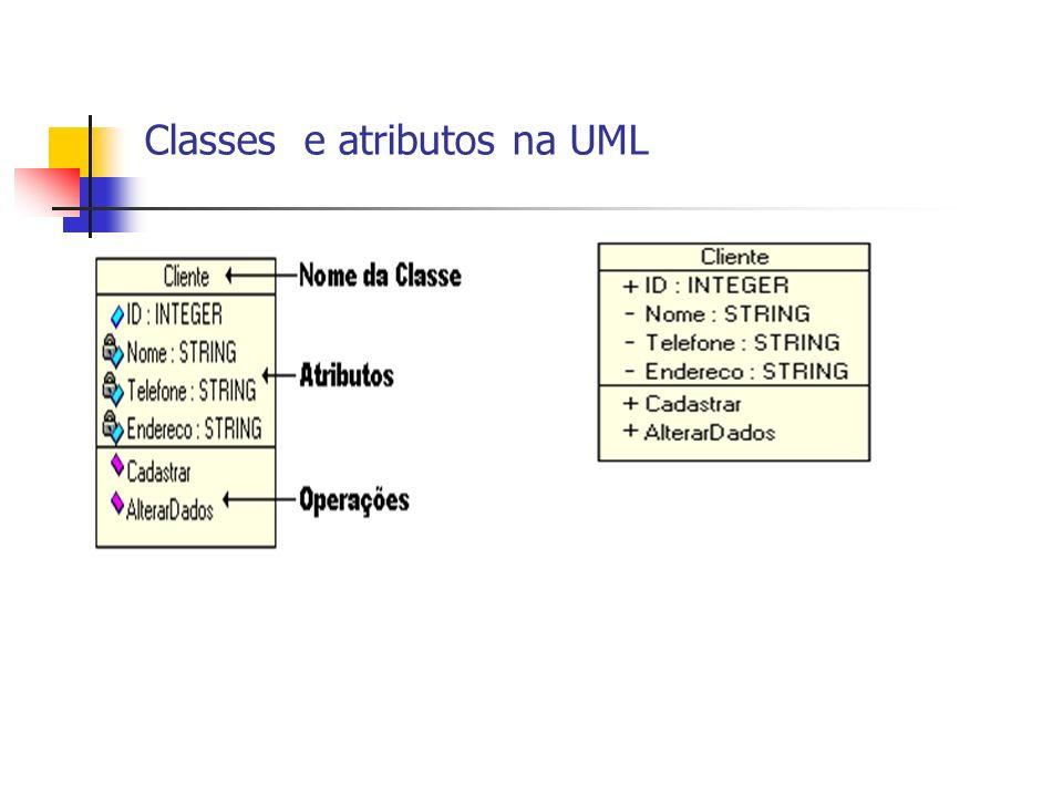 Classes e atributos na UML