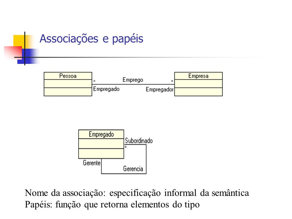 Associações e papéis Nome da associação: especificação informal da semântica. Papéis: função que retorna elementos do tipo.