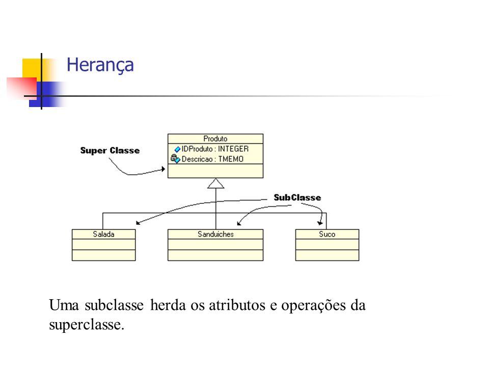 Herança Uma subclasse herda os atributos e operações da superclasse. 6