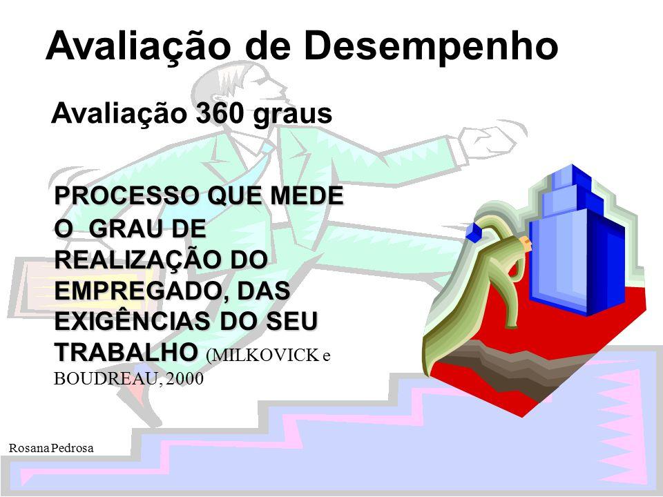 Avaliação 360 graus PROCESSO QUE MEDE O GRAU DE REALIZAÇÃO DO EMPREGADO, DAS EXIGÊNCIAS DO SEU TRABALHO (MILKOVICK e BOUDREAU, 2000).
