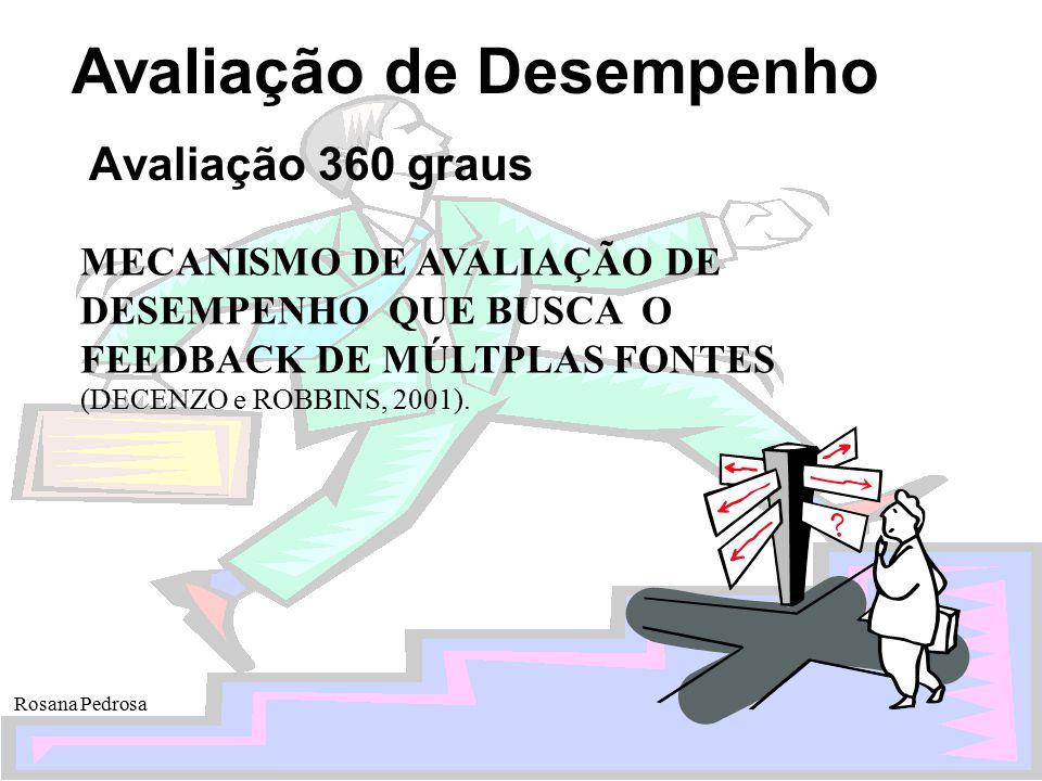 Avaliação 360 graus MECANISMO DE AVALIAÇÃO DE DESEMPENHO QUE BUSCA O FEEDBACK DE MÚLTPLAS FONTES (DECENZO e ROBBINS, 2001).