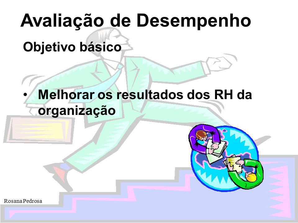 Objetivo básico Melhorar os resultados dos RH da organização