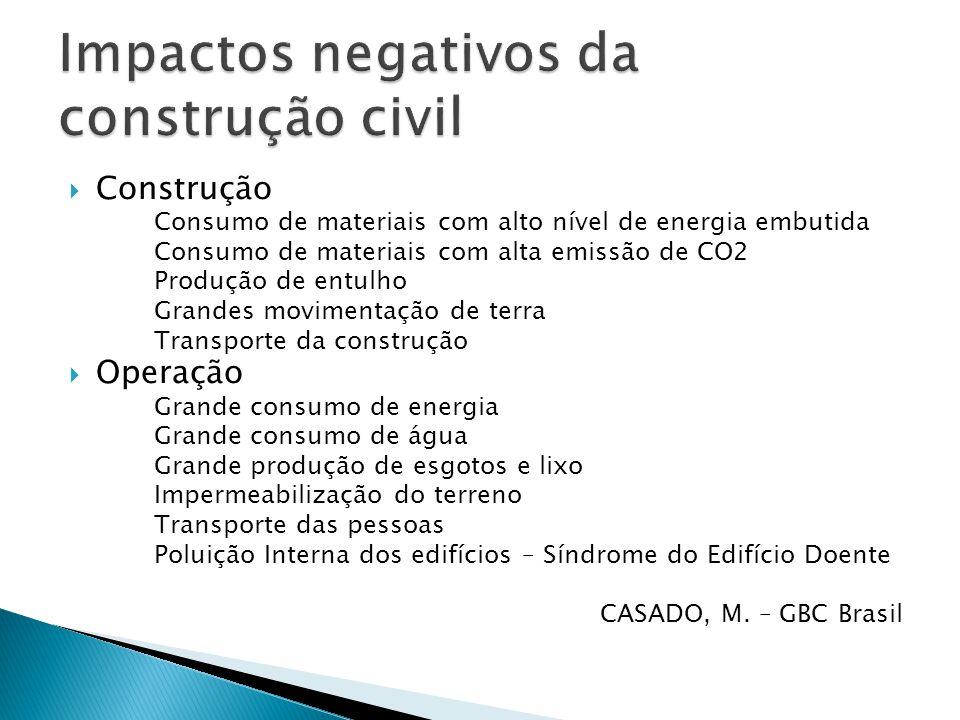 Impactos negativos da construção civil