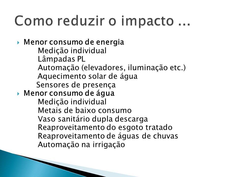Como reduzir o impacto ... Menor consumo de energia Medição individual