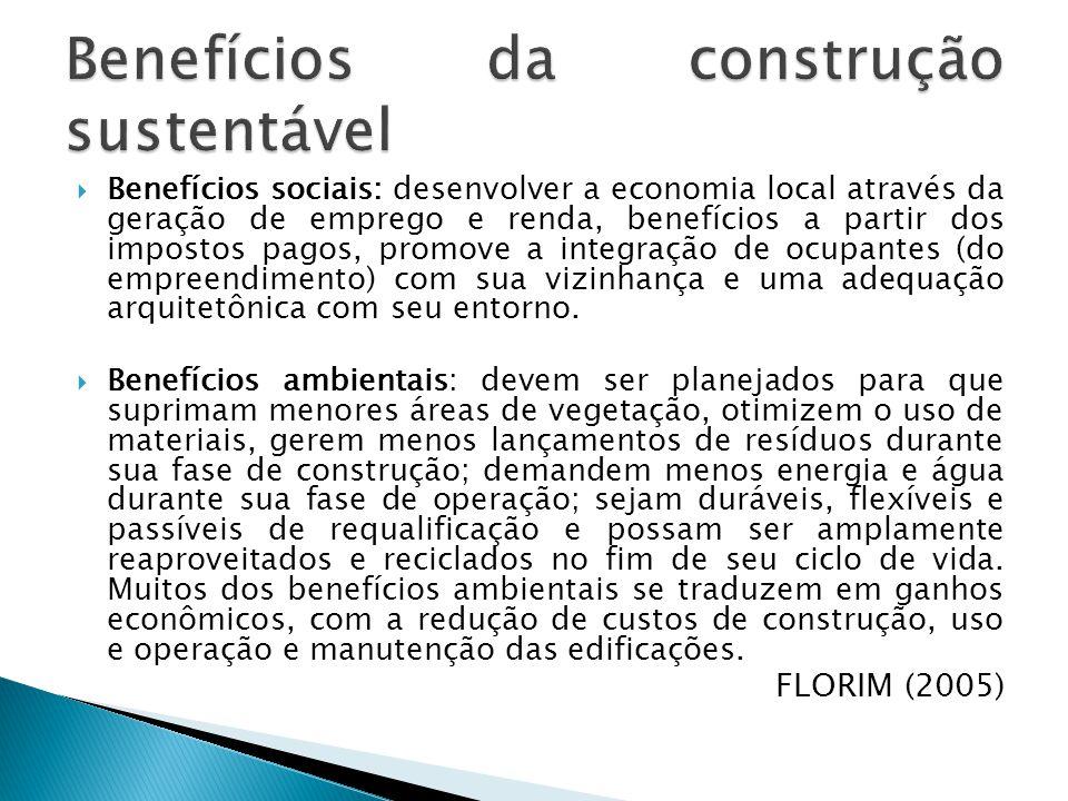 Benefícios da construção sustentável